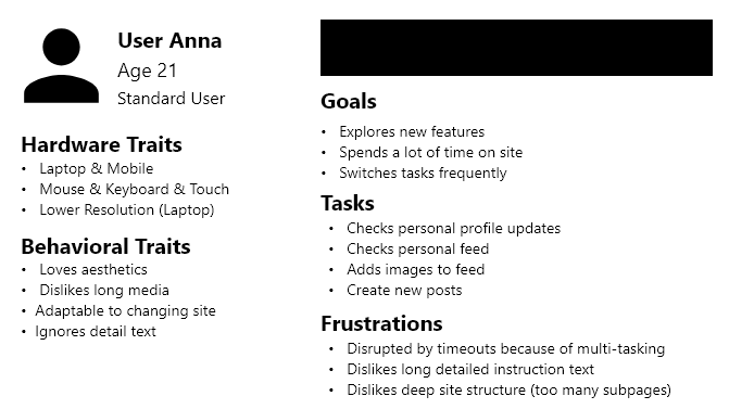 Example Persona Anna - Descriptive Text Follows