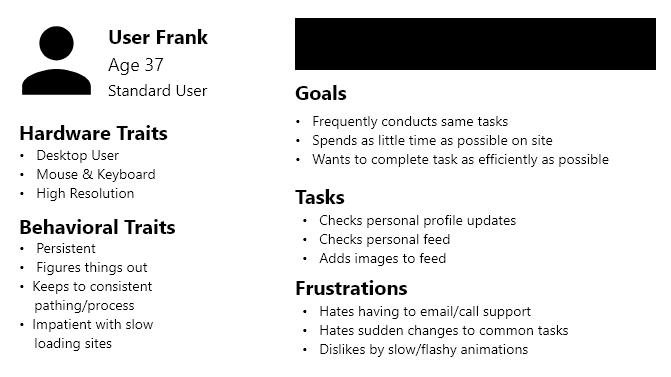 Example Persona Frank - Descriptive Text Follows